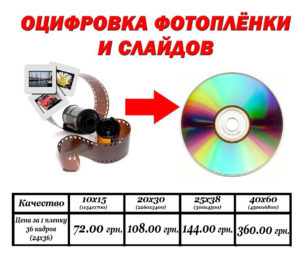 Оцифровка негативов, фотопленок и слайдов